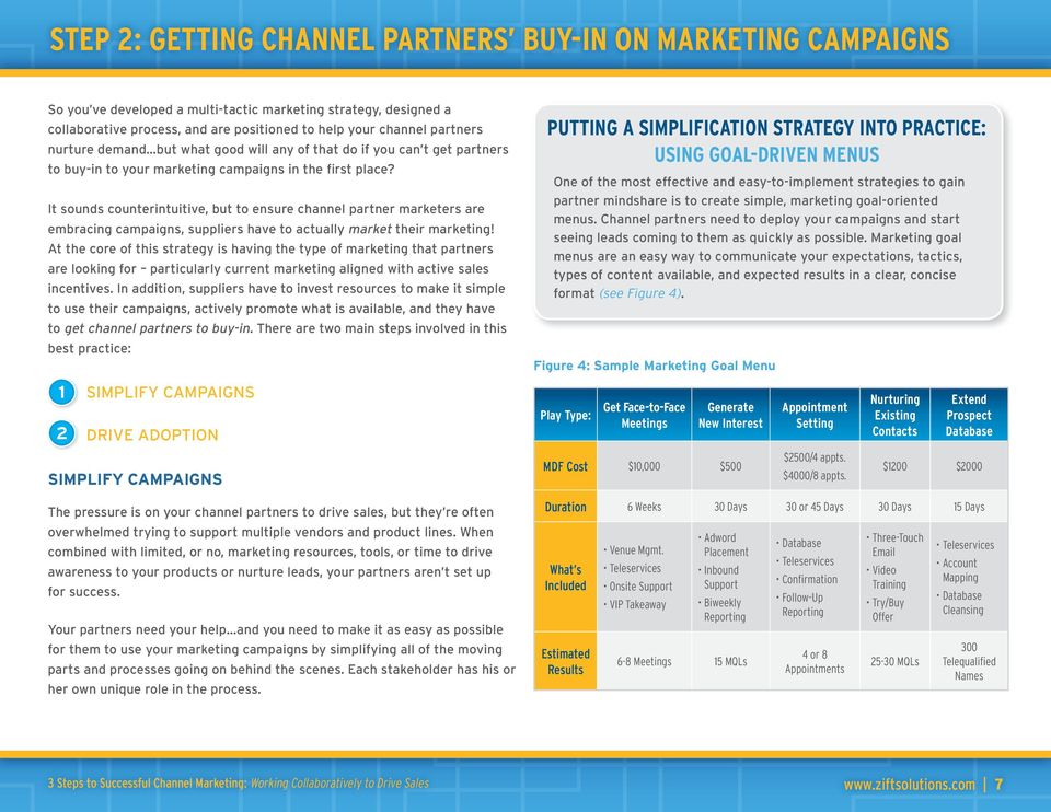 It sounds counterintuitive, but to ensure channel partner marketers are embracing campaigns, suppliers have to actually market their marketing!