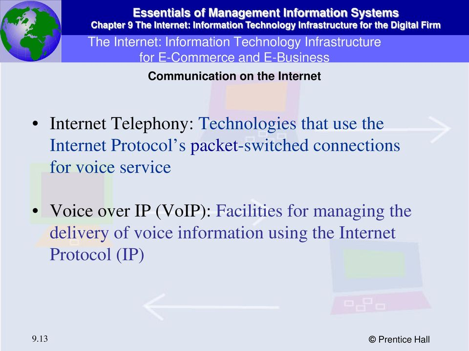 Protocol s packet-switched connections for voice service Voice over IP (VoIP):