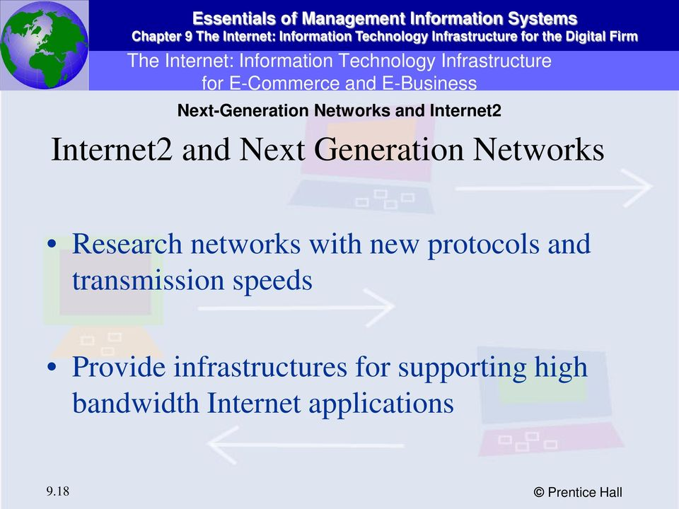 Generation Networks Research networks with new protocols and transmission