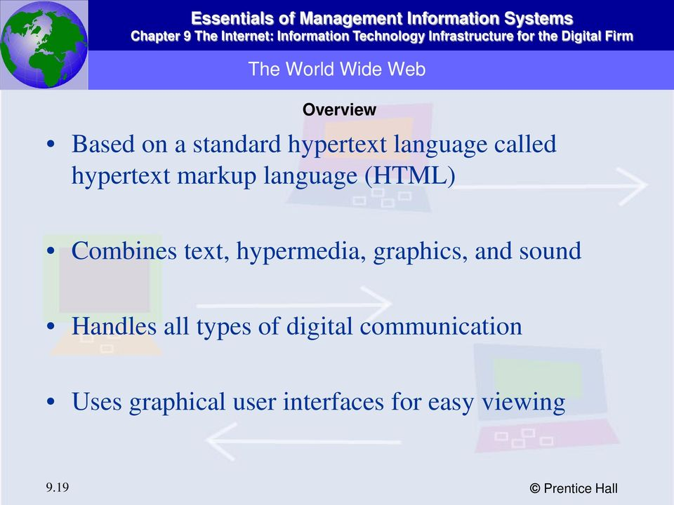 hypermedia, graphics, and sound Handles all types of digital