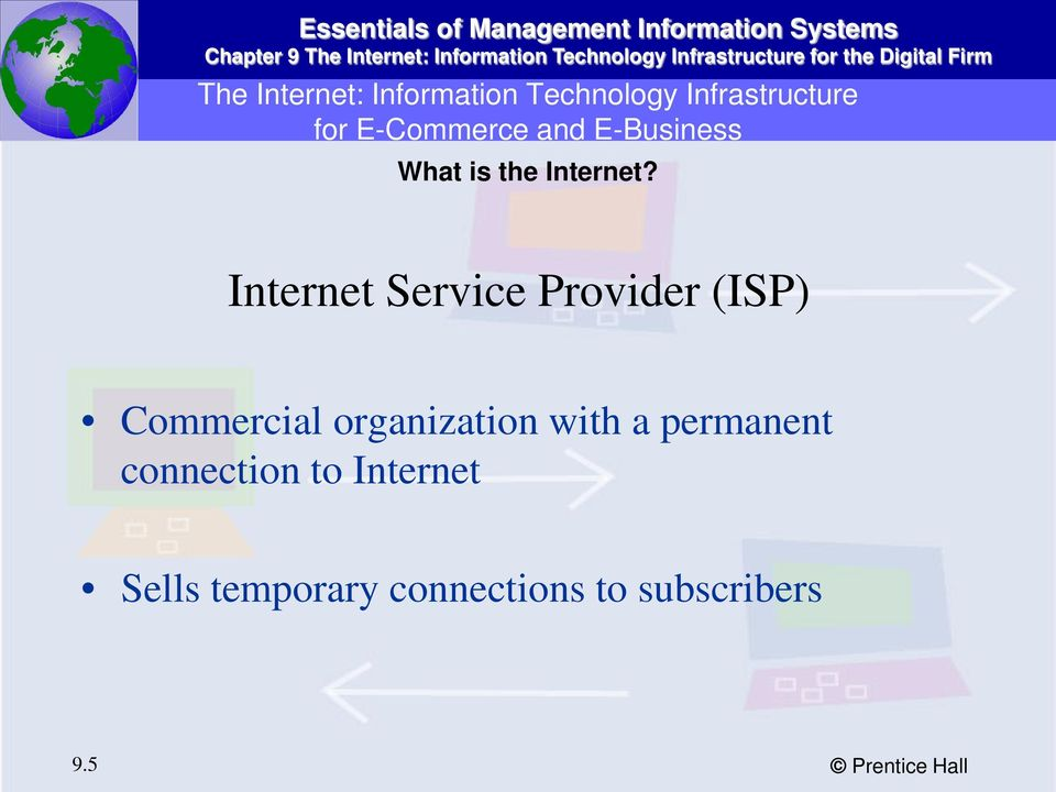 Internet Service Provider (ISP) Commercial organization with a