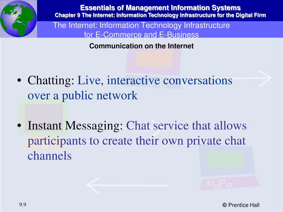 conversations over a public network Instant Messaging: Chat service that