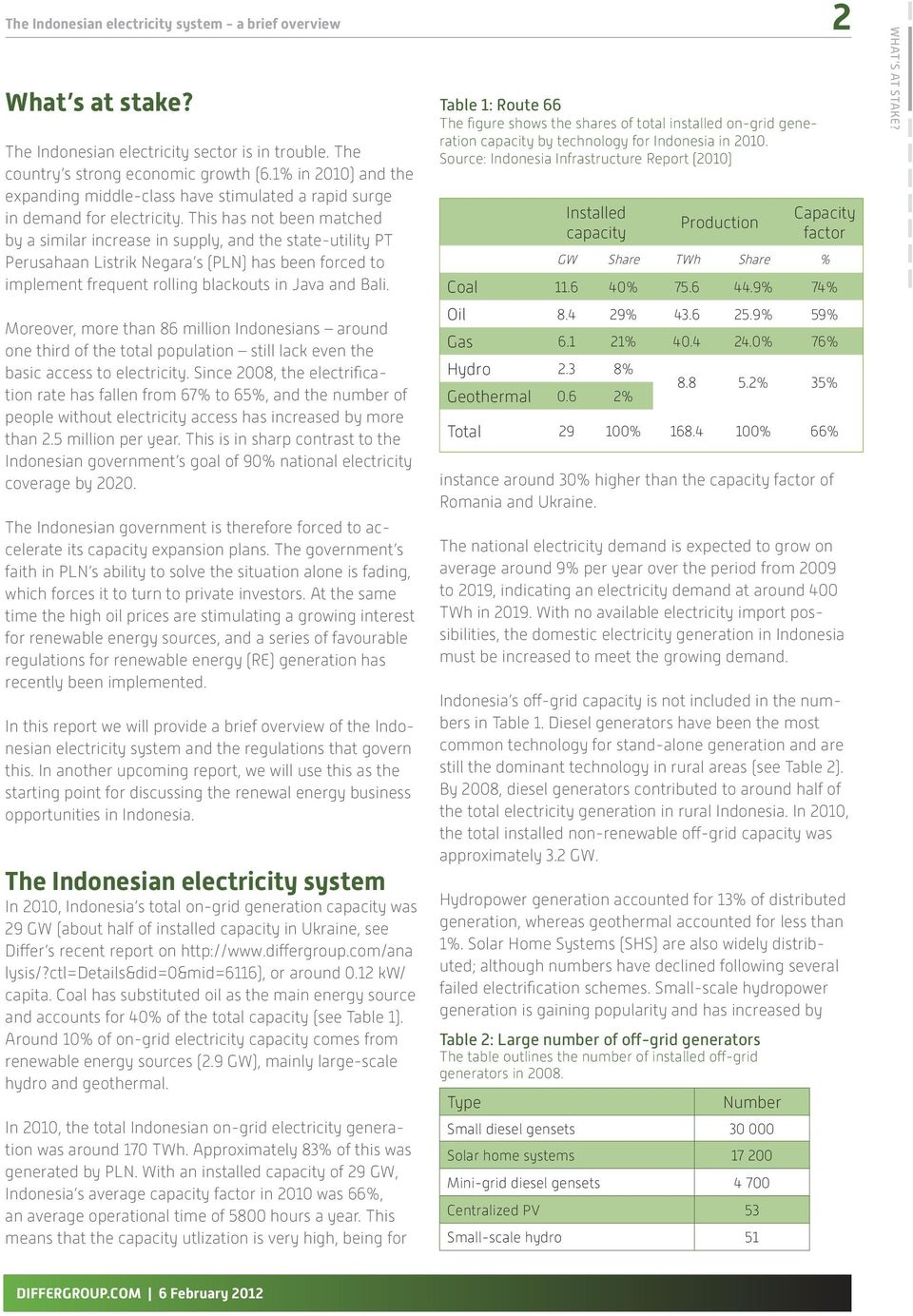 This has not been matched by a similar increase in supply, and the state-utility PT Perusahaan Listrik Negara s (PLN) has been forced to implement frequent rolling blackouts in Java and Bali.