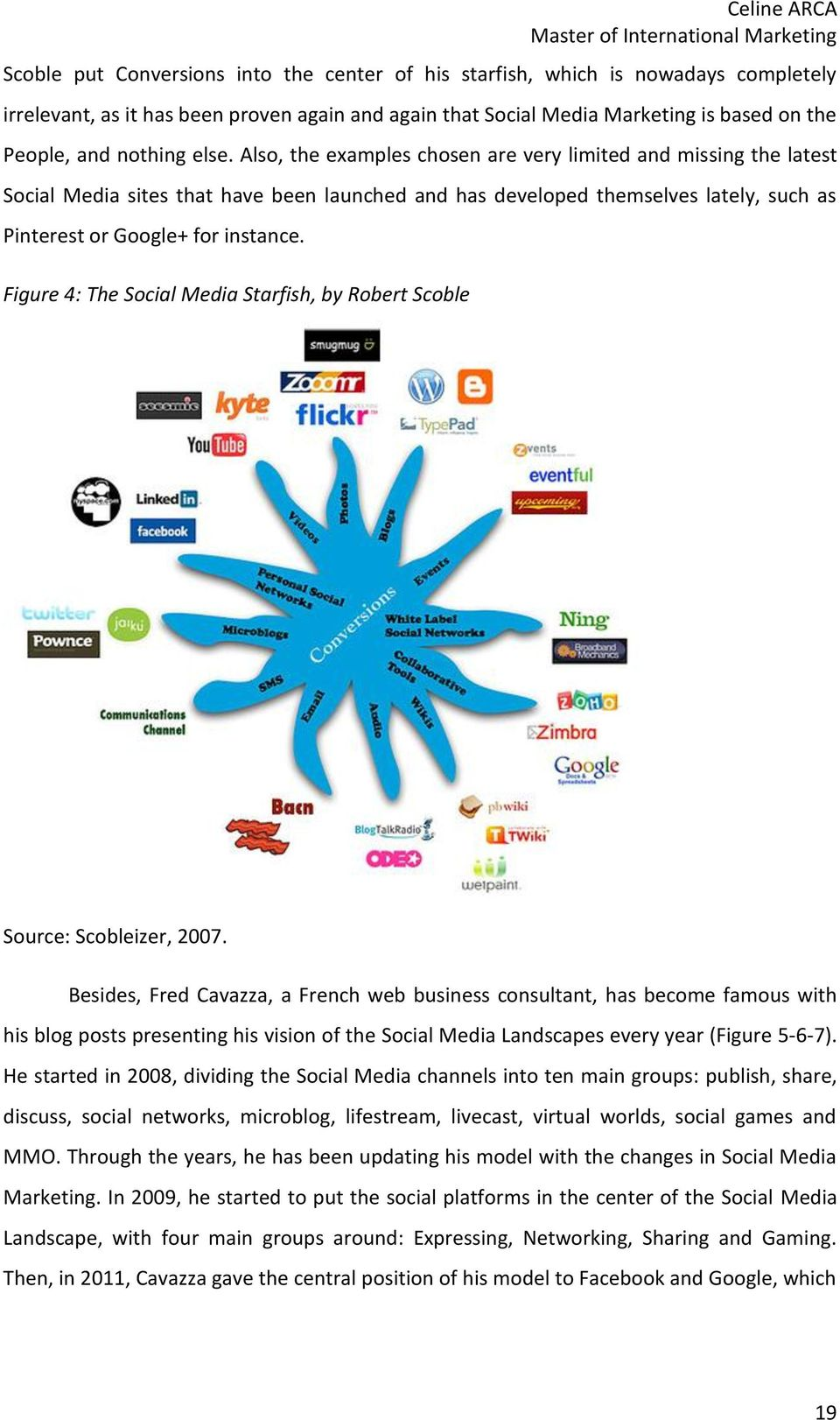 Figure 4: The Social Media Starfish, by Robert Scoble Source: Scobleizer, 2007.