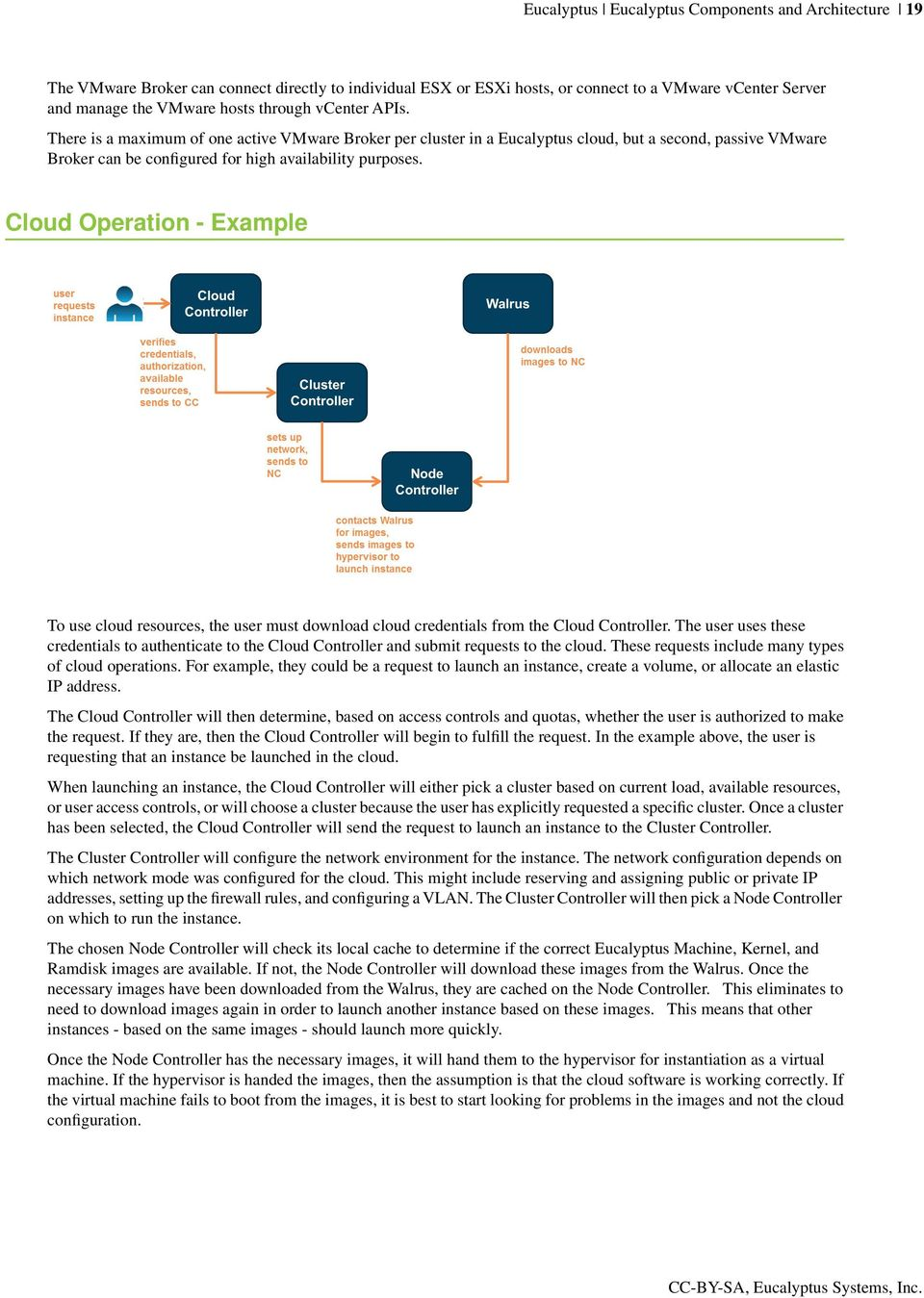 Cloud Operation - Example To use cloud resources, the user must download cloud credentials from the Cloud Controller.