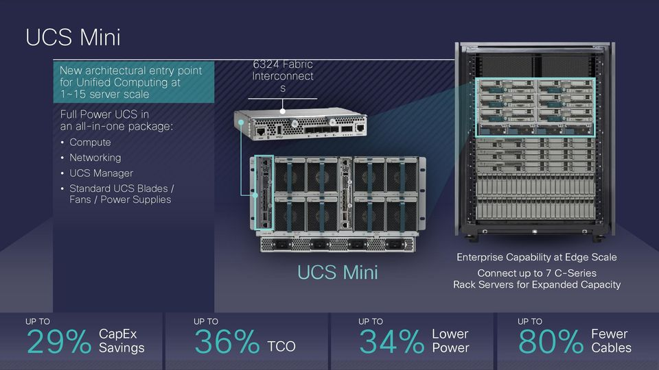 Supplies UCS Mini Enterprise Capability at Edge Scale Connect up to 7 C-Series Rack Servers for Expanded