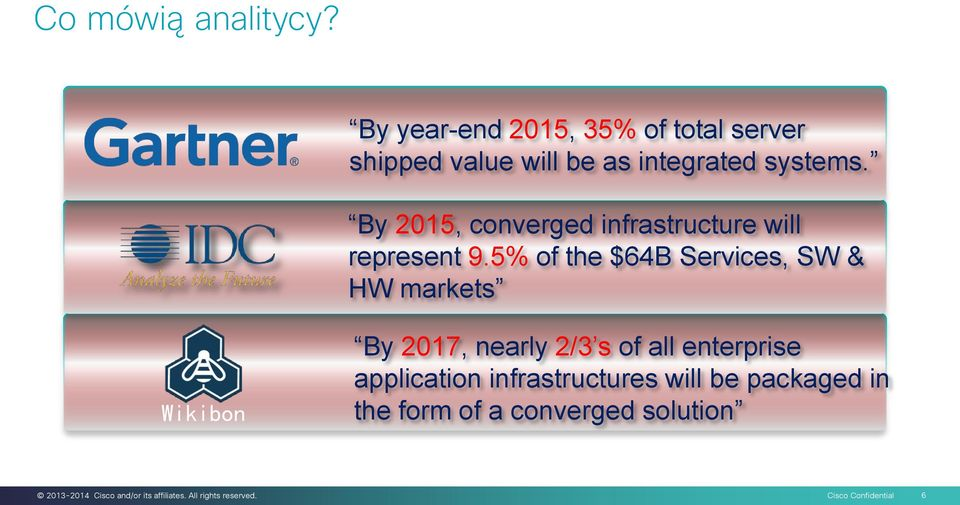 By 2015, converged infrastructure will represent 9.