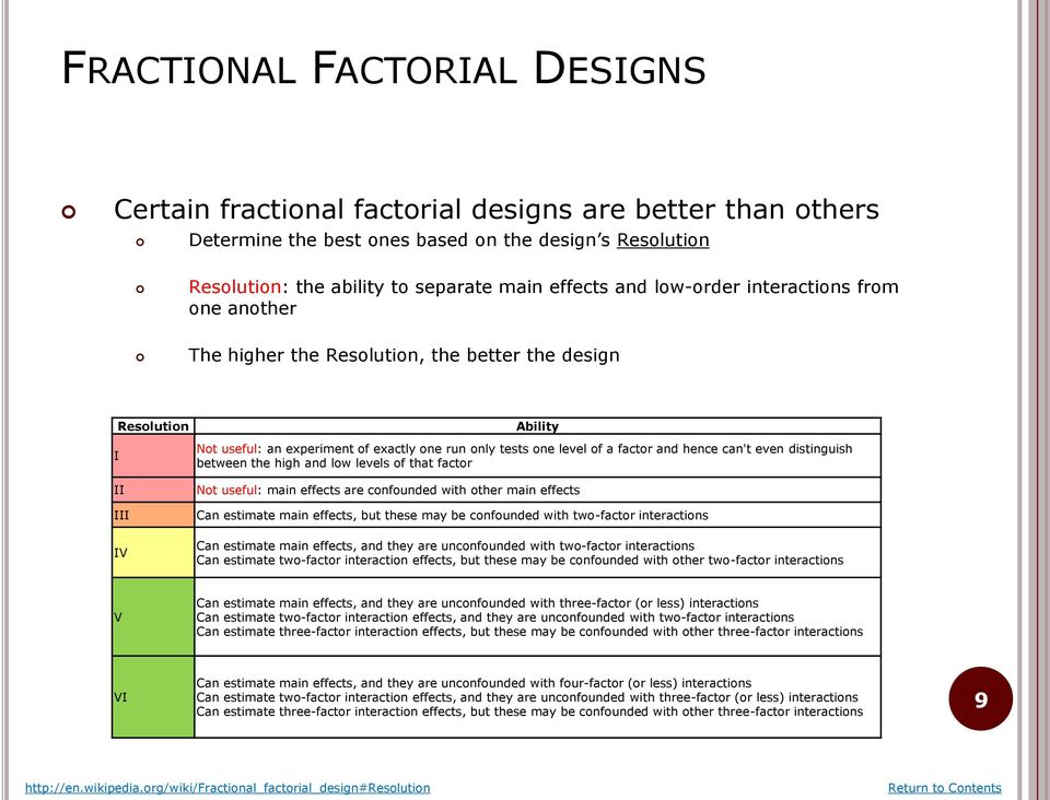 Fractional Factorial Design Pdf