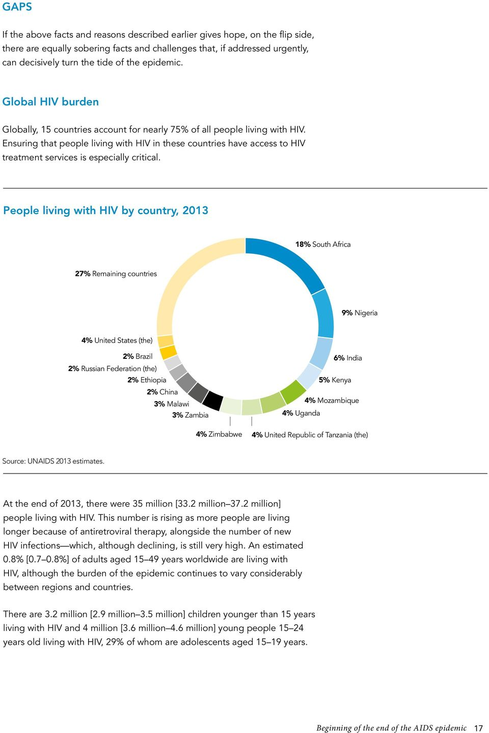Ensuring that people living with HIV in these countries have access to HIV treatment services is especially critical.