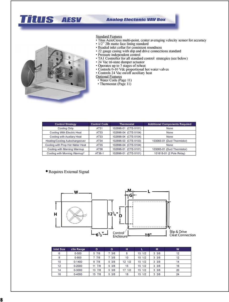 0-10 Vdc proportional hot water valves Controls 24 Vac on/off auxiliary heat Optional Features Water Coils (Page 11) Thermostat (Page 11) Control Strategy Control Code Thermostat Additional