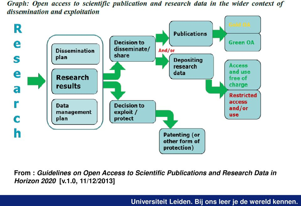 Publications and Research