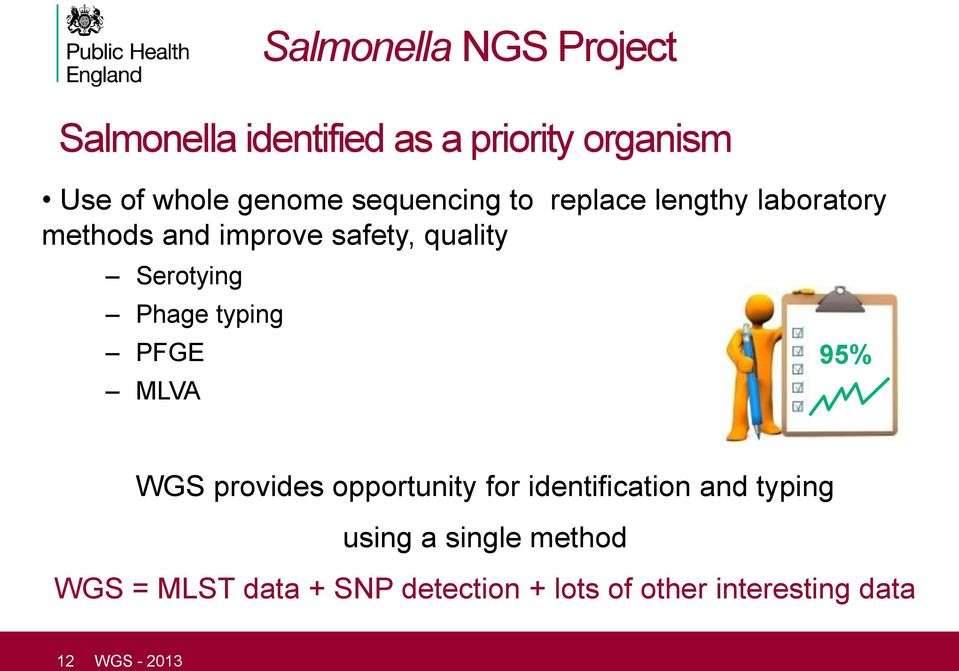 Salmonella NGS Project 95% WGS provides opportunity for identification and typing using a
