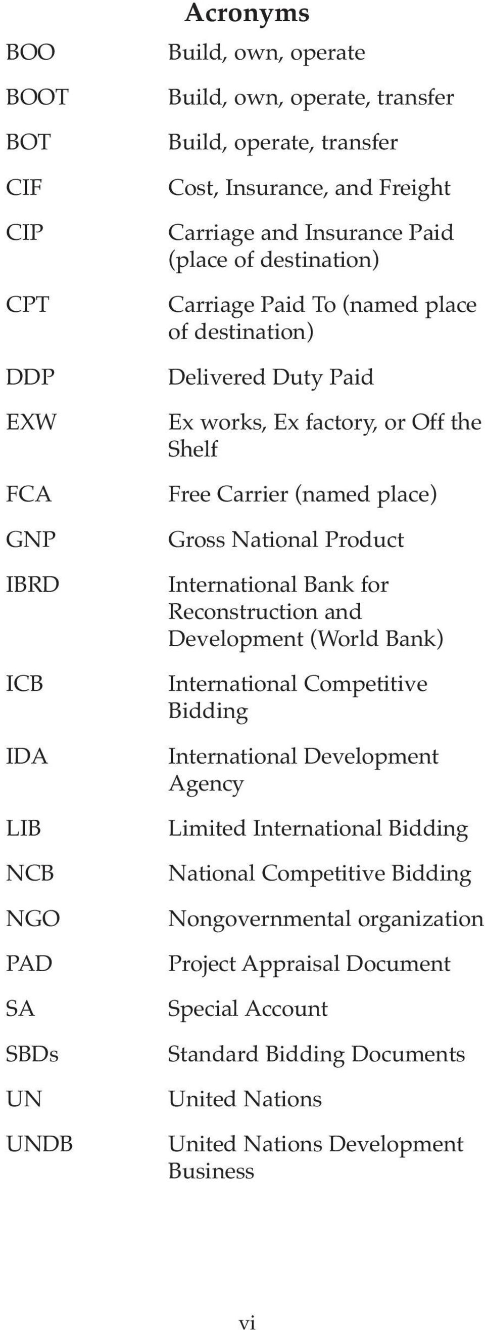 place) Gross National Product International Bank for Reconstruction and Development (World Bank) International Competitive Bidding International Development Agency Limited International