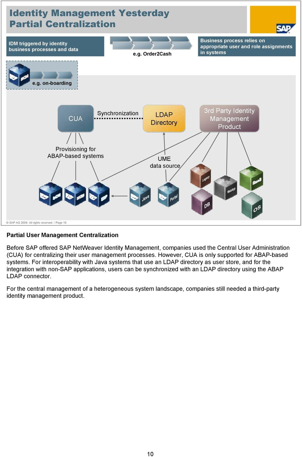 / Page 10 Partial User Management Centralization Before SAP offered SAP NetWeaver Identity Management, companies used the Central User Administration (CUA) for centralizing their user management