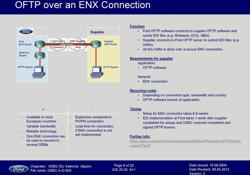 Requirements for supplier Application: OFTP software. Network: ENX connection. Recurring costs Depending on connection type, bandwidth and country. OFTP software license (if applicable).