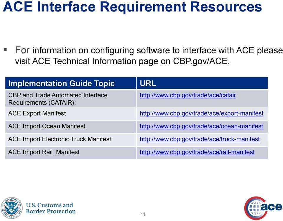 Implementation Guide Topic CBP and Trade Automated Interface Requirements (CATAIR): ACE Export Manifest ACE Import Ocean Manifest ACE Import