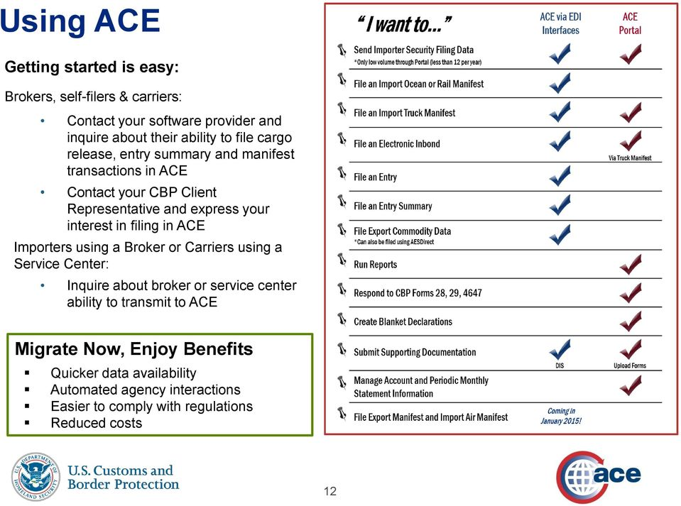 filing in ACE Importers using a Broker or Carriers using a Service Center: Inquire about broker or service center ability to transmit