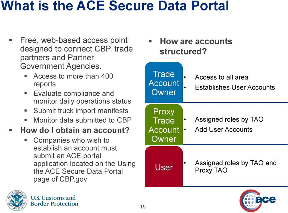 an account? Companies who wish to establish an account must submit an ACE portal application located on the Using the ACE Secure Data Portal page of CBP.