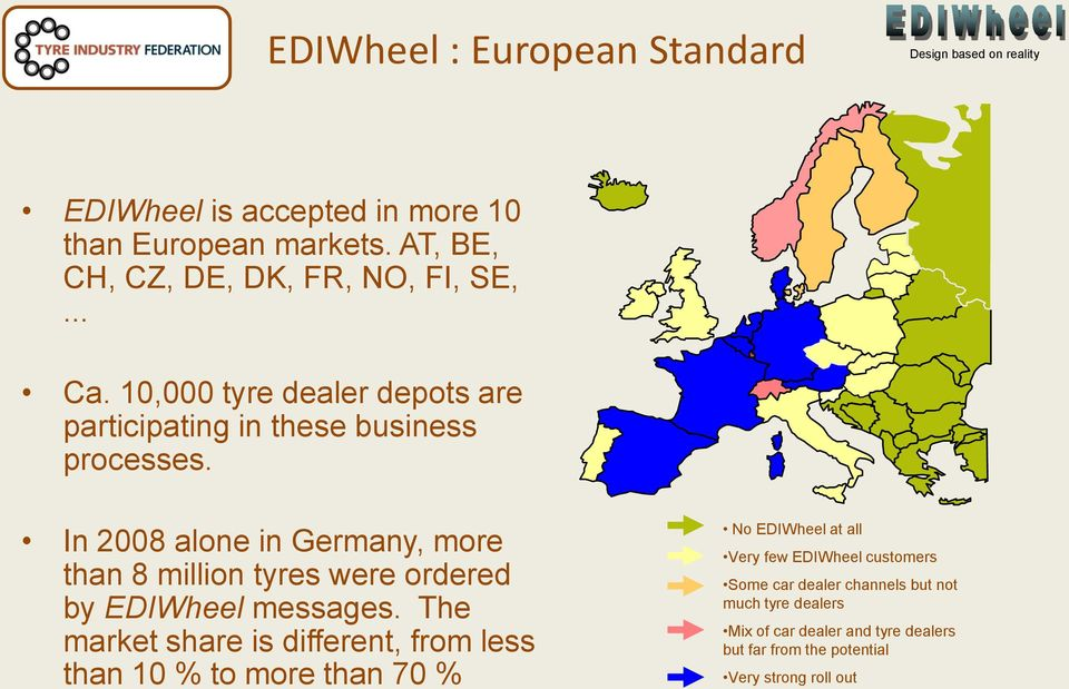 In 2008 alone in Germany, more than 8 million tyres were ordered by EDIWheel messages.
