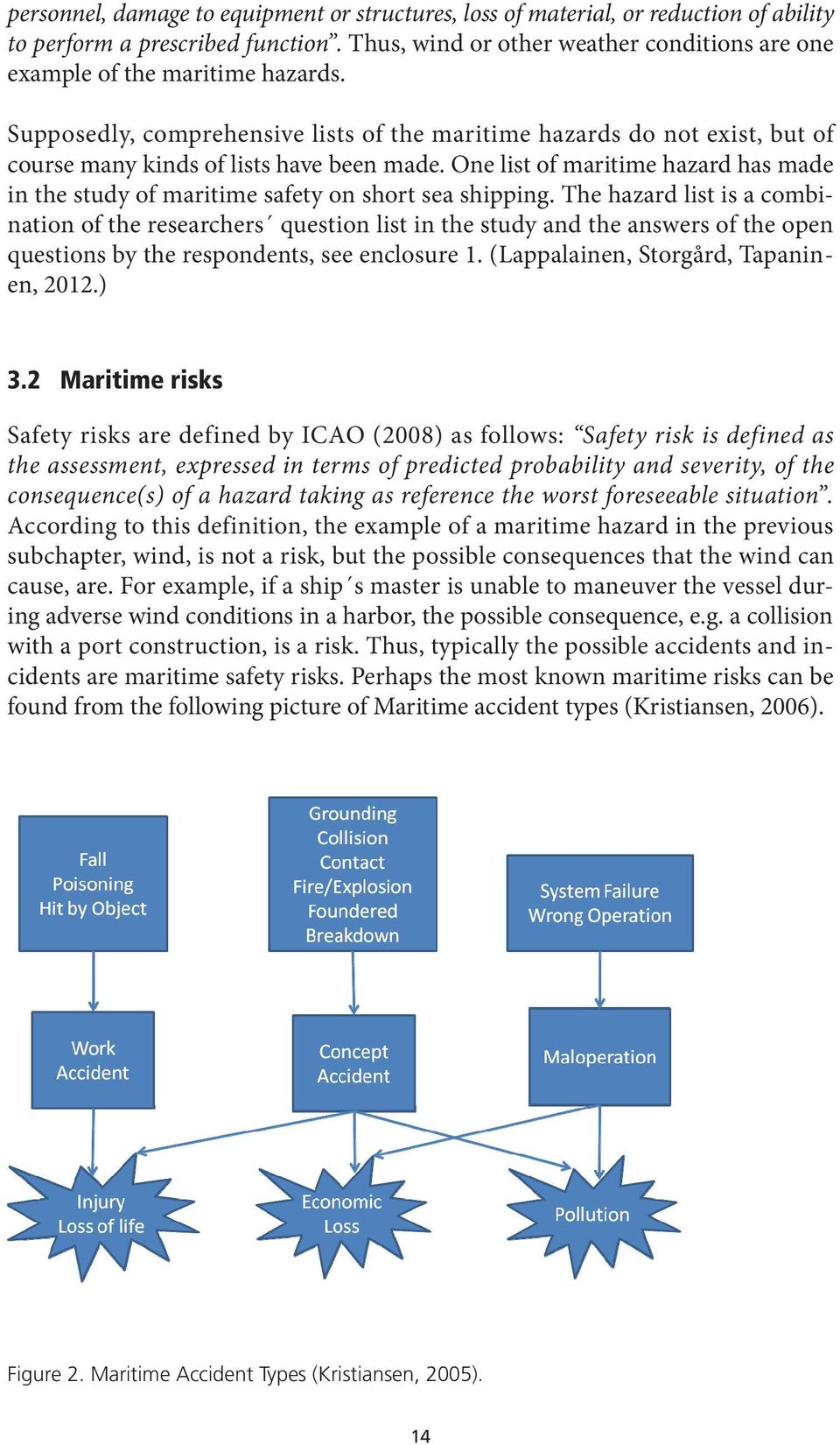 One list of maritime hazard has made in the study of maritime safety on short sea shipping.