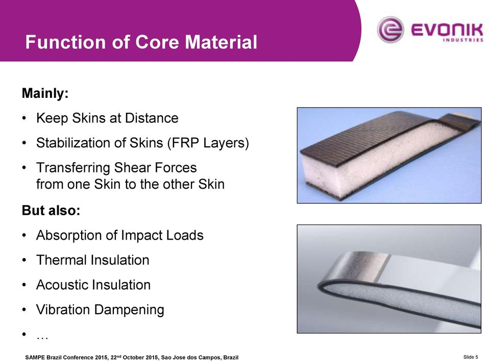 Absorption of Impact Loads Thermal Insulation Acoustic Insulation Vibration