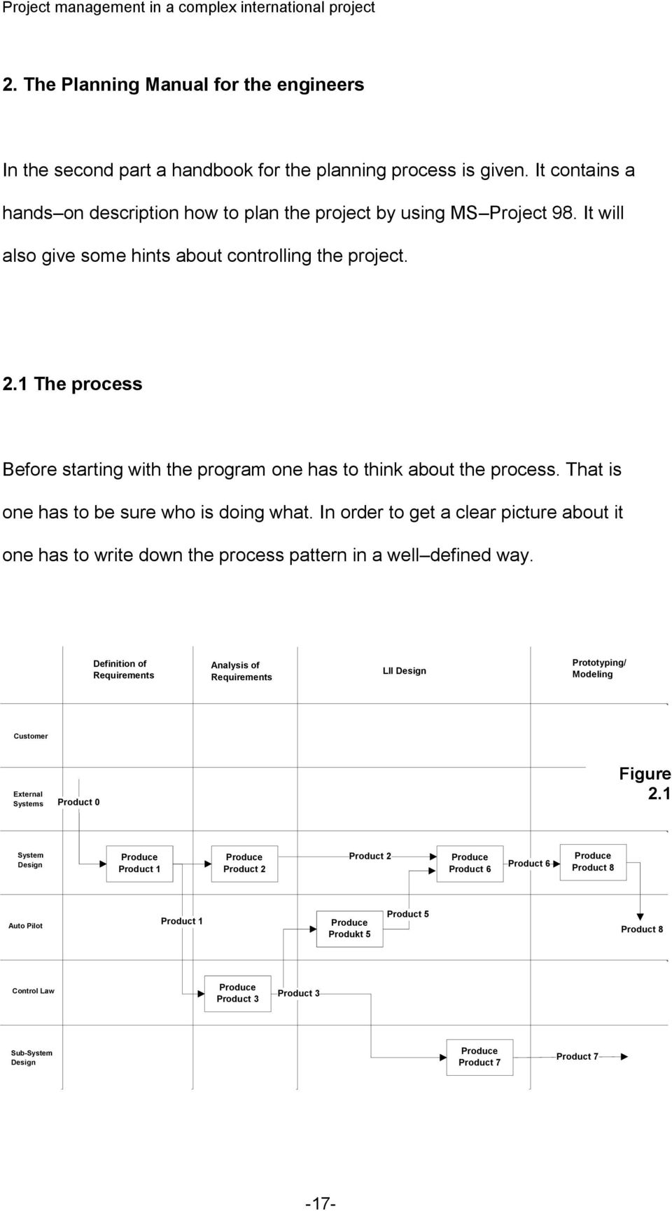In order to get a clear picture about it one has to write down the process pattern in a well defined way.