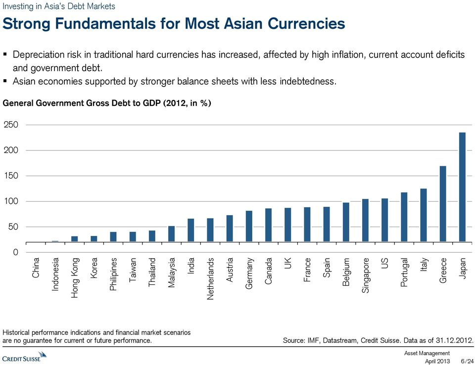 deficits and government debt. Asian economies supported by stronger balance sheets with less indebtedness.