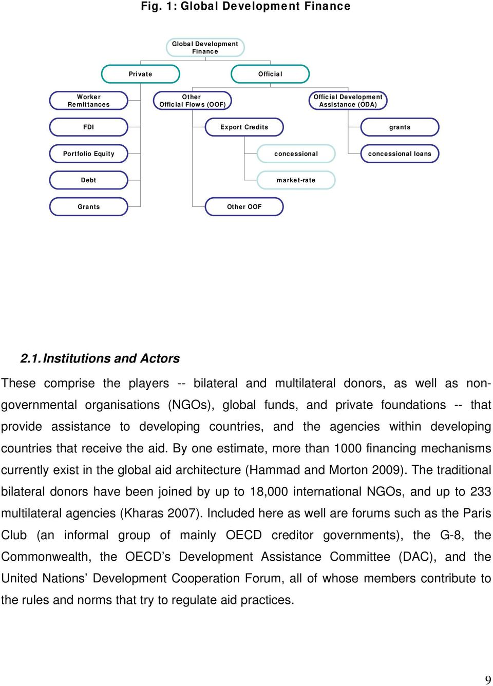 Institutions and Actors These comprise the players -- bilateral and multilateral donors, as well as nongovernmental organisations (NGOs), global funds, and private foundations -- that provide