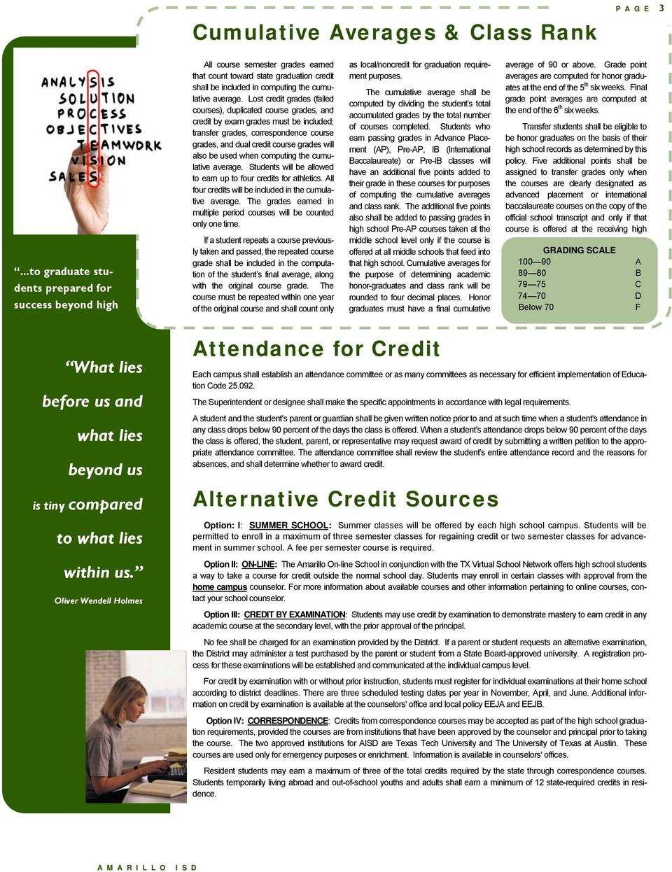 Lost credit grades (failed courses), duplicated course grades, and credit by exam grades must be included; transfer grades, correspondence course grades, and dual credit course grades will also be