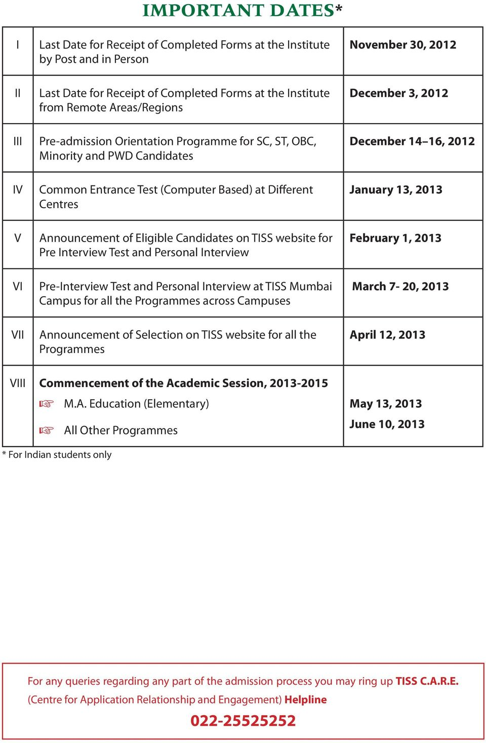 January 13, 2013 V Announcement of Eligible Candidates on TISS website for Pre Interview Test and Personal Interview February 1, 2013 VI Pre-Interview Test and Personal Interview at TISS Mumbai