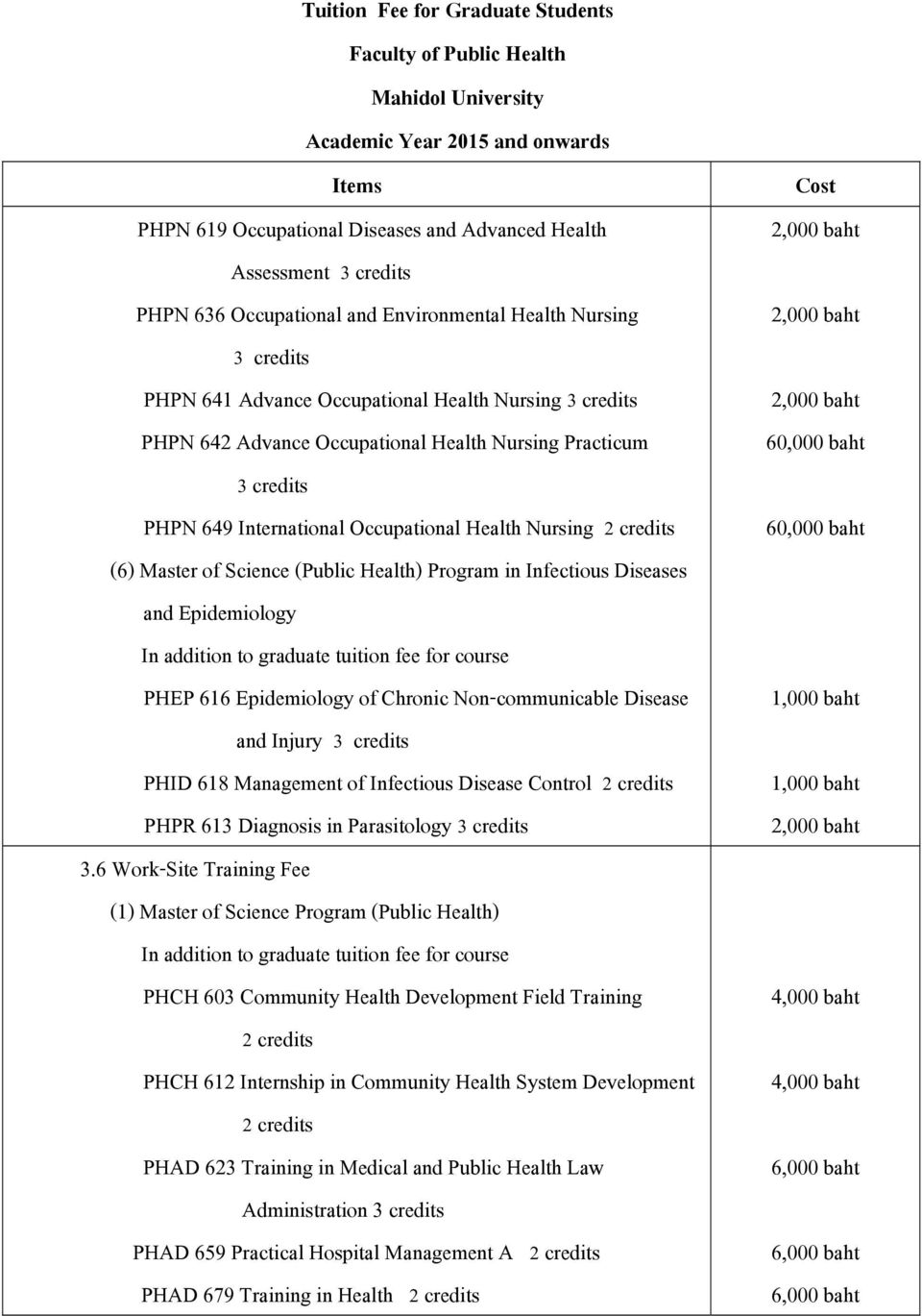 Non-communicable Disease and Injury PHID 618 Management of Infectious Disease Control 2 credits PHPR 613 Diagnosis in Parasitology 3.