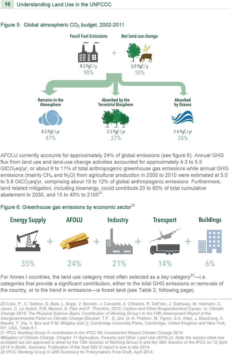 5 GtCO 2 eq/yr, or about 9 to 11% of total anthropogenic greenhouse gas emissions while annual GHG emissions (mainly CH 4 and N 2 O) from agricultural production in 2000 to 2010 were estimated at 5.