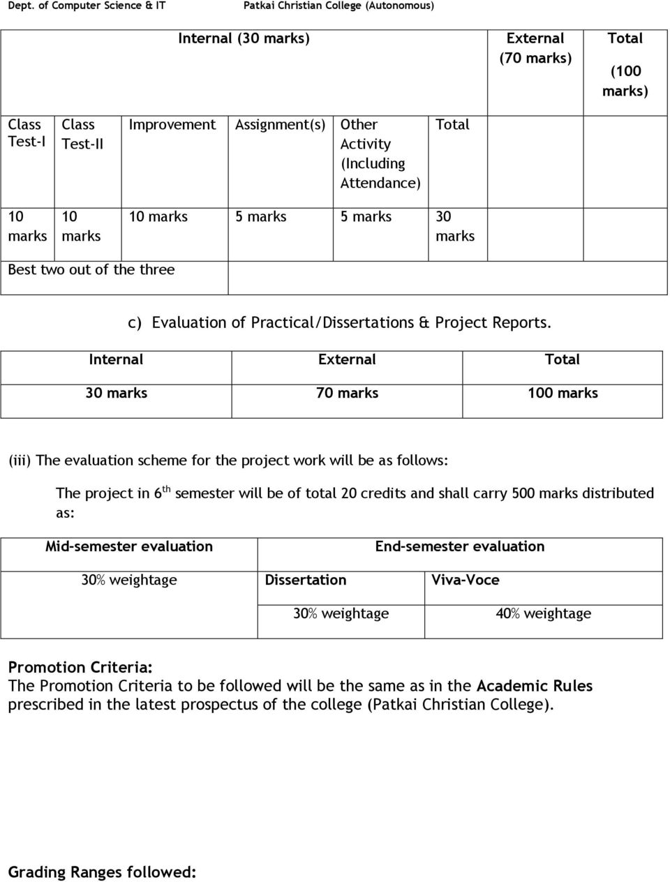 dissertation topics for mca in gtu