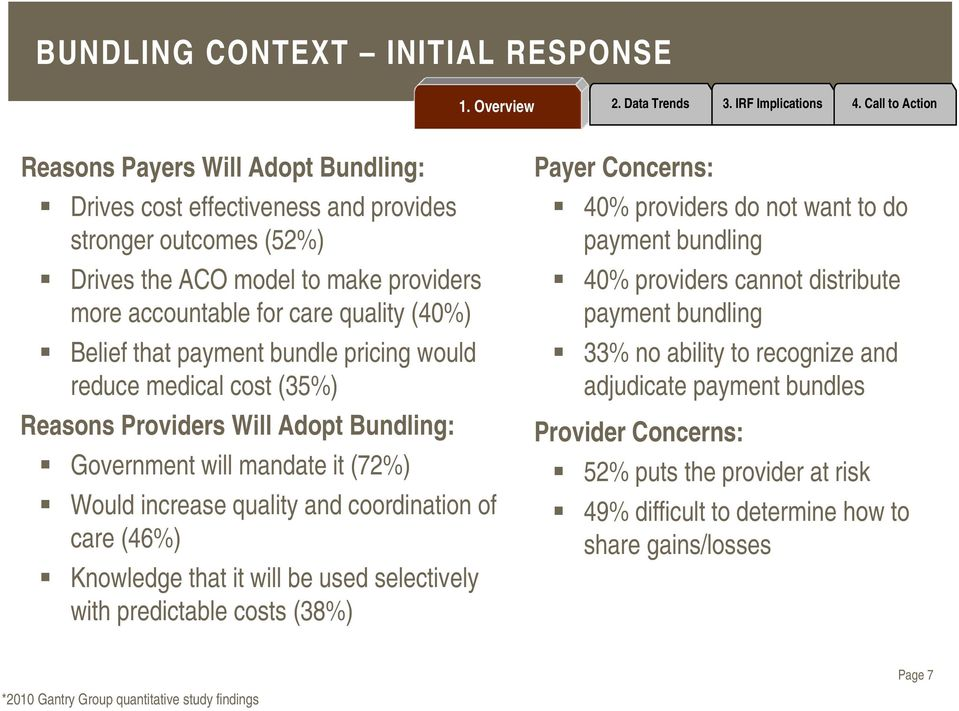 care (46%) Knowledge that it will be used selectively with predictable costs (38%) Payer Concerns: 40% providers do not want to do payment bundling 40% providers cannot distribute payment bundling