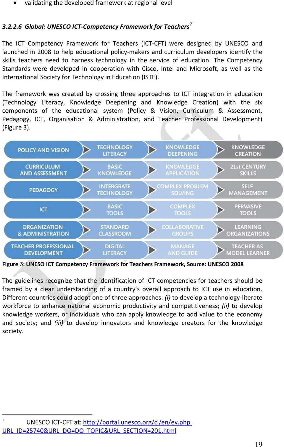approaches to ict management