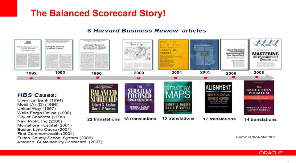 chemical bank implementing balanced scorecard Chemical bank: implementing the balanced scorecard case analysis, chemical bank: implementing the balanced scorecard case study solution, chemical bank: implementing the balanced scorecard xls file, chemical bank: implementing the balanced scorecard excel file, subjects covered implementing strategy management accounting performance measurement by robert s kaplan, norman klein source: harvard .