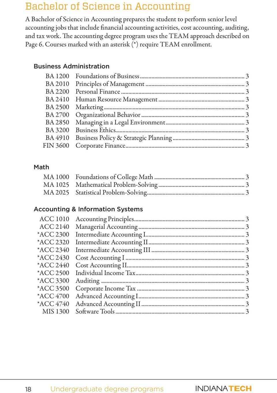 Business Administration BA 1200 Foundations of Business... 3 BA 2010 Principles of Management... 3 BA 2200 Personal Finance... 3 BA 2410 Human Resource Management... 3 BA 2500 Marketing.