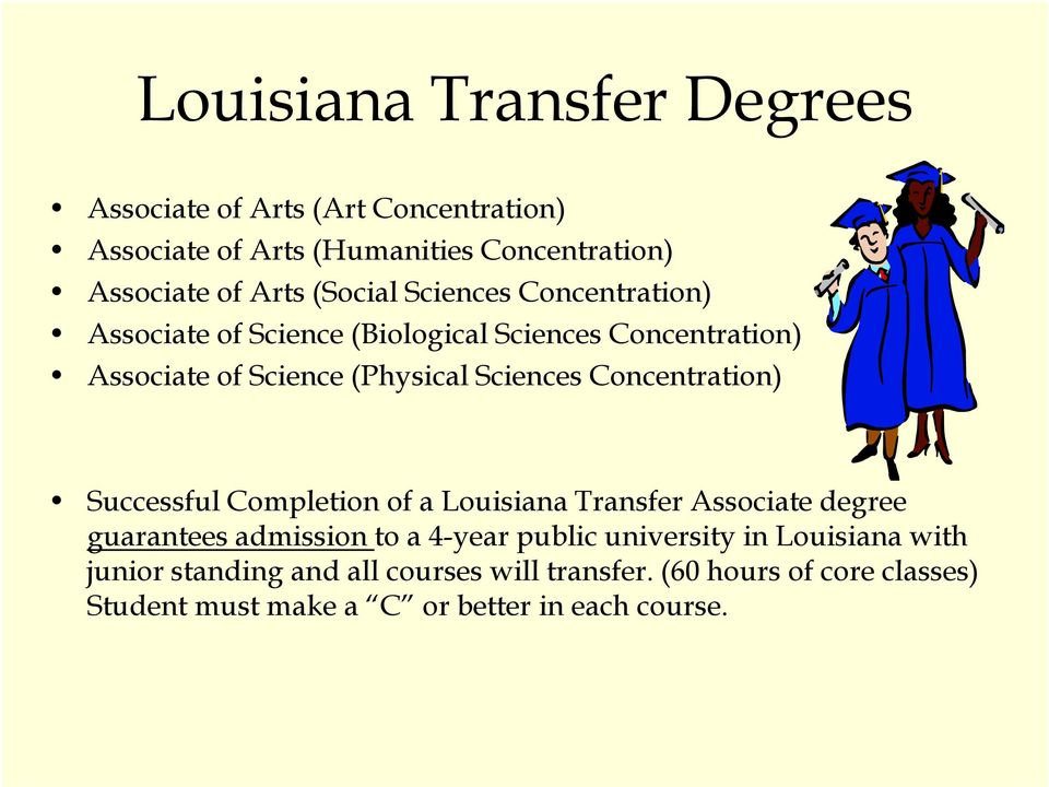 Concentration) Successful Completion of a Louisiana Transfer Associate degree guarantees admission to a 4-year public university in