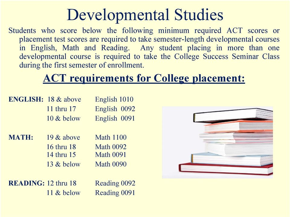 Any student placing in more than one developmental course is required to take the College Success Seminar Class during the first semester of enrollment.