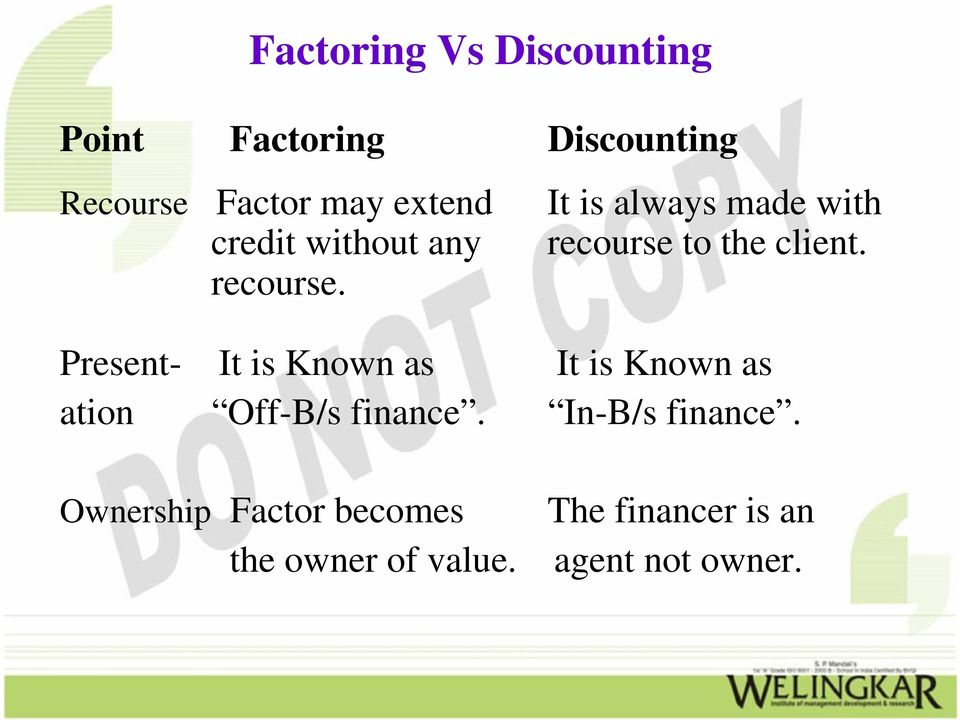 recourse. Present- It is Known as It is Known as ation Off-B/s finance.
