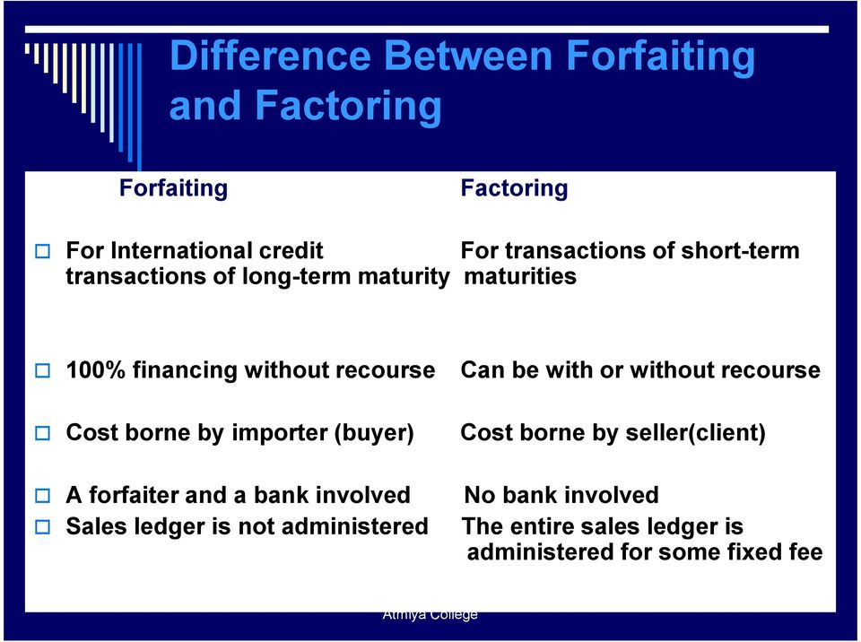 without recourse Cost borne by importer (buyer) Cost borne by seller(client) A forfaiter and a bank