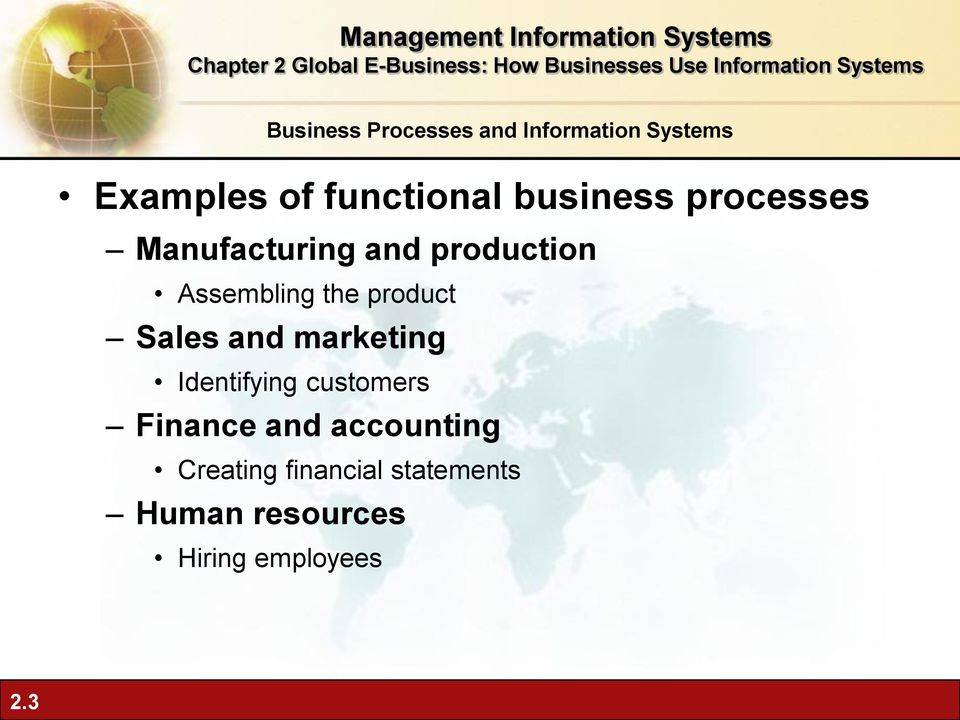 and accounting Creating financial statements Human resources Business
