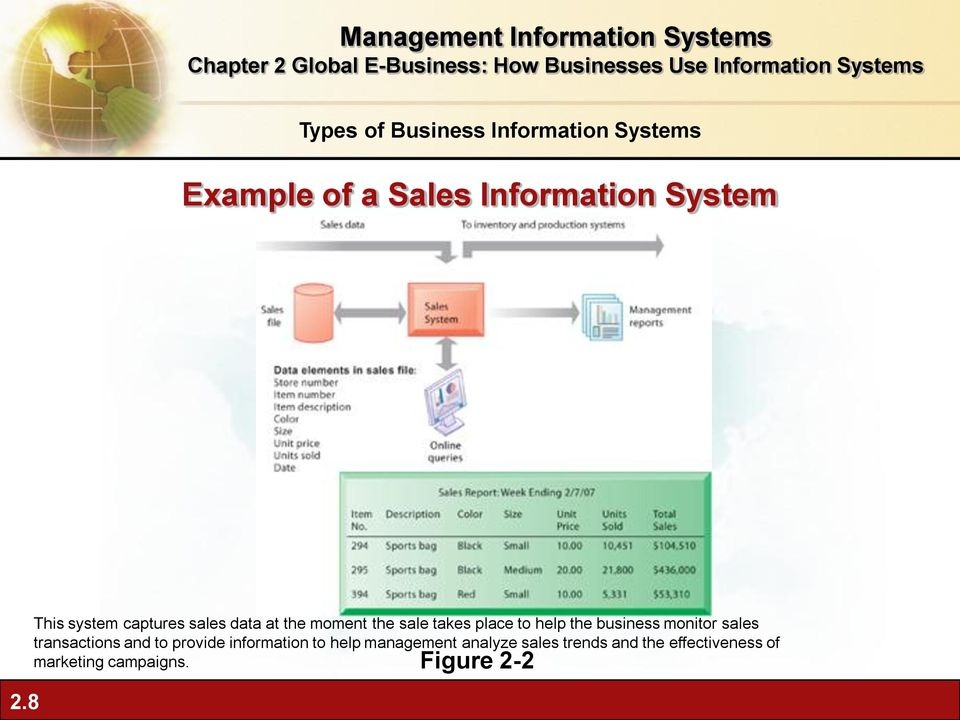 transactions and to provide information to help management analyze sales