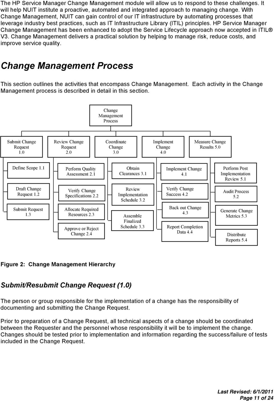 HP Service Manager Change Management has been enhanced to adopt the Service Lifecycle approach now accepted in ITIL V3.