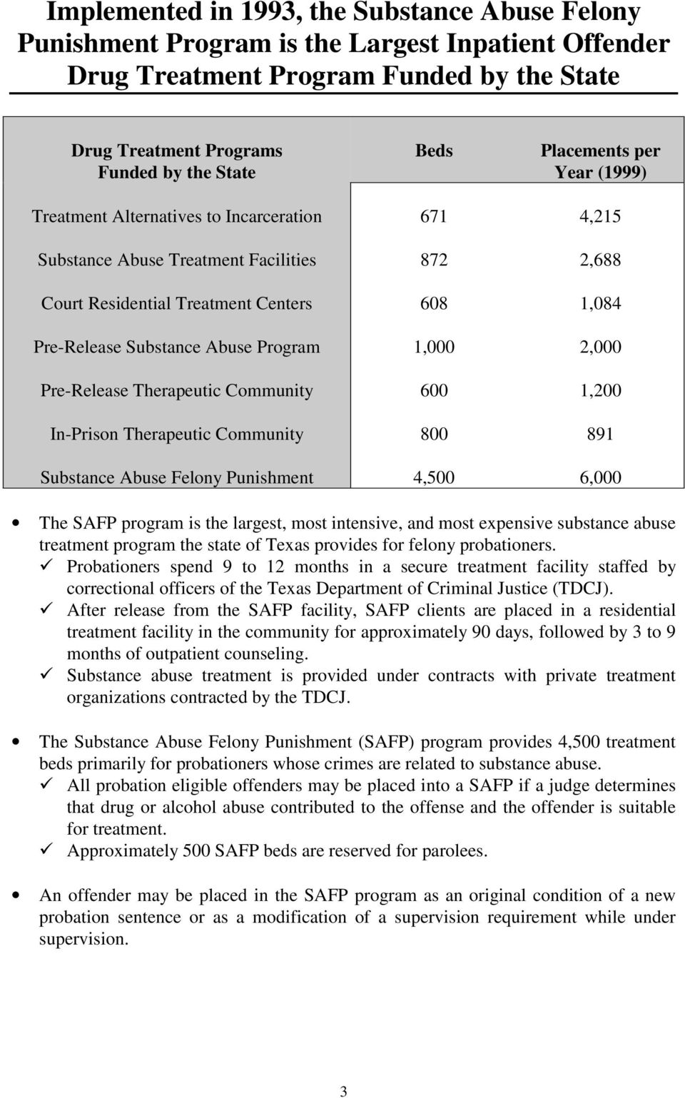 Program 1,000 2,000 Pre-Release Therapeutic Community 600 1,200 In-Prison Therapeutic Community 800 891 Substance Abuse Felony Punishment 4,500 6,000 The SAFP program is the largest, most intensive,