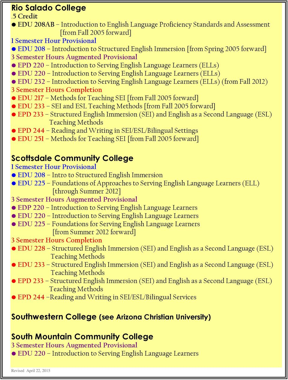220 Introduction to Serving English Language Learners (ELLs) EDU 220 Introduction to Serving English Language Learners (ELLs) EDU 232 Introduction to Serving English Language Learners (ELLs) (from