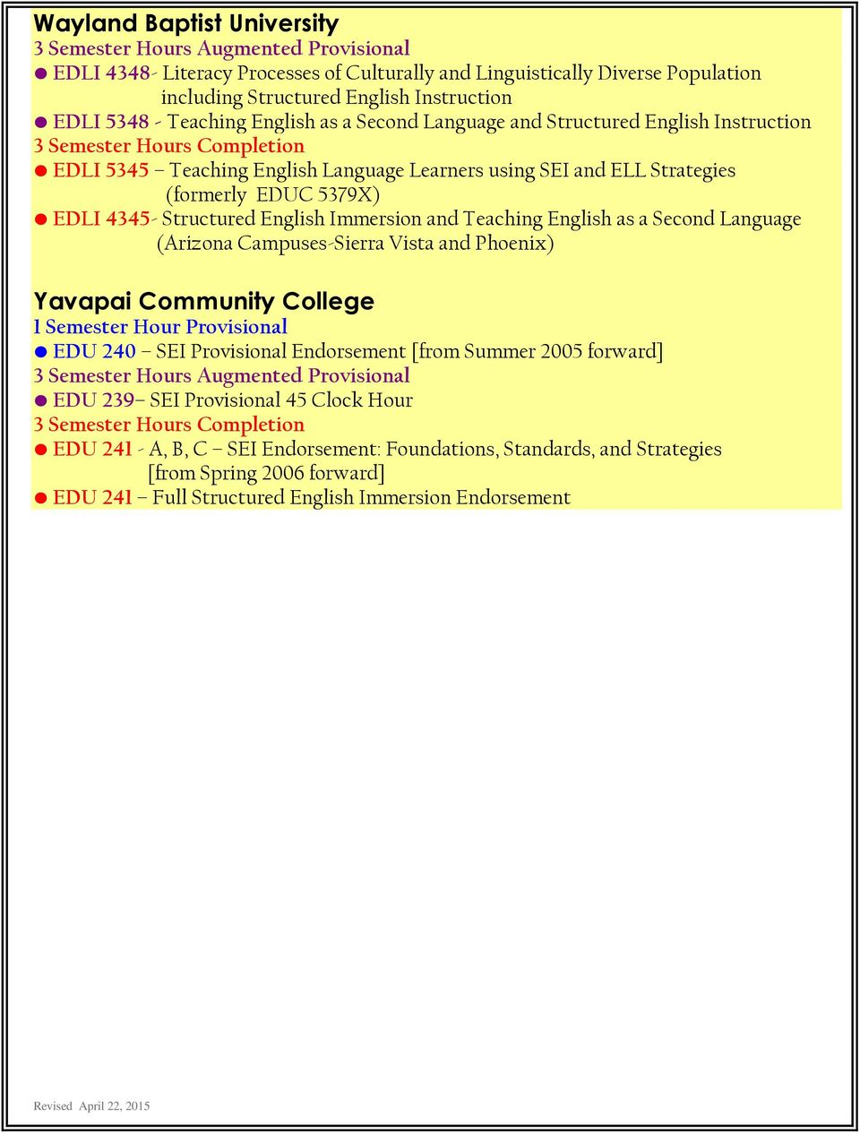 Immersion and Teaching English as a Second Language (Arizona Campuses-Sierra Vista and Phoenix) Yavapai Community College EDU 240 SEI Provisional Endorsement [from Summer 2005 forward]