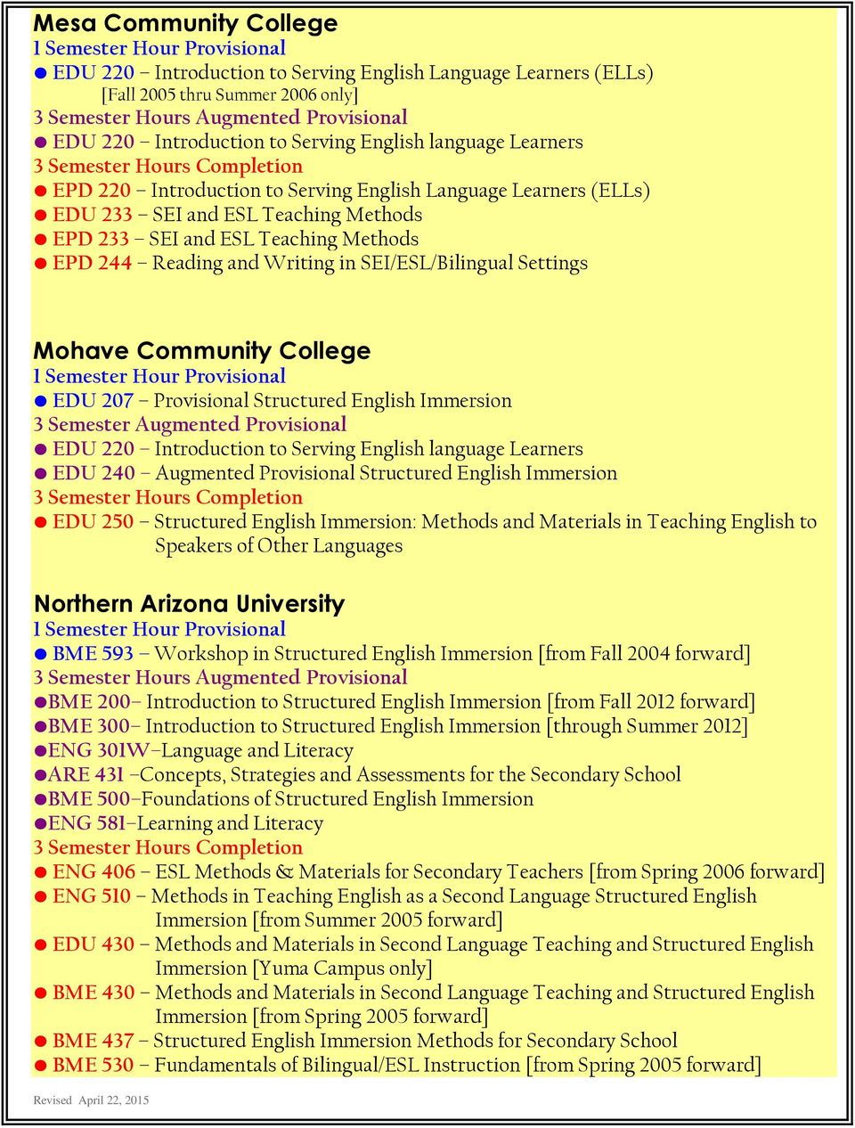 Community College EDU 207 Provisional Structured English Immersion 3 Semester Augmented Provisional EDU 220 Introduction to Serving English language Learners EDU 240 Augmented Provisional Structured