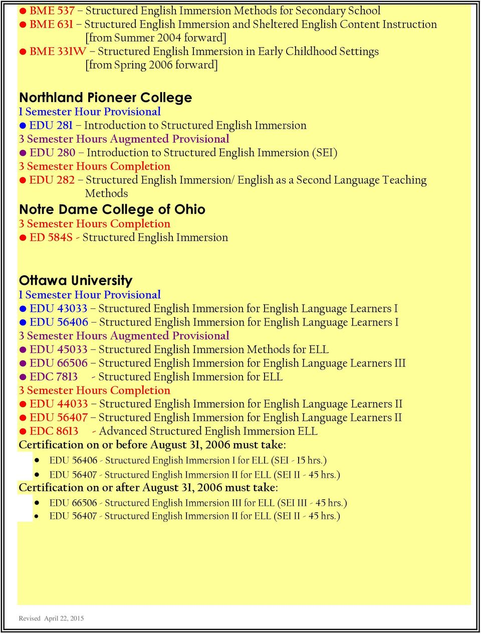 (SEI) EDU 282 Structured English Immersion/ English as a Second Language Teaching Methods Notre Dame College of Ohio ED 584S - Structured English Immersion Ottawa University EDU 43033 Structured