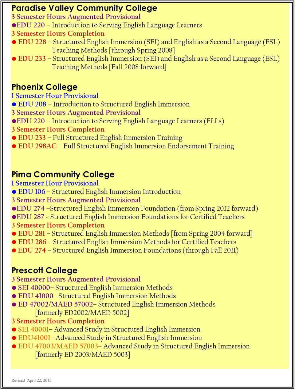 Immersion EDU 220 Introduction to Serving English Language Learners (ELLs) EDU 233 Full Structured English Immersion Training EDU 298AC Full Structured English Immersion Endorsement Training Pima